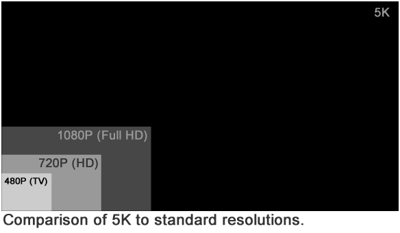 5k-resolution-comparison